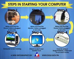 startcomputer